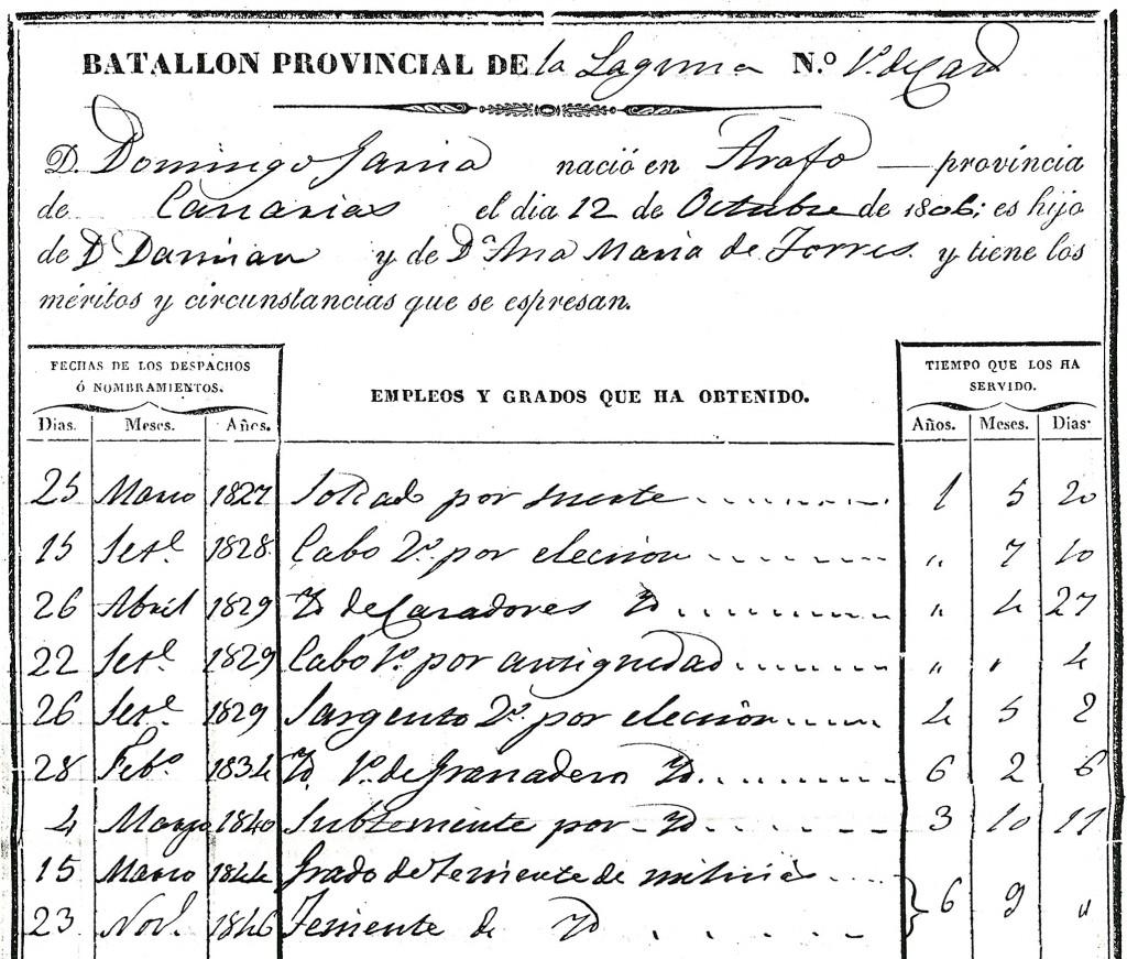 Domingo García Torres-Hoja de servicios-1850-2
