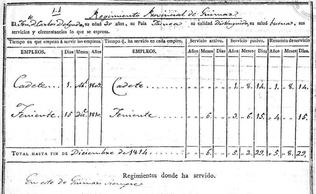 Carlos Delgado Llarena-hoja