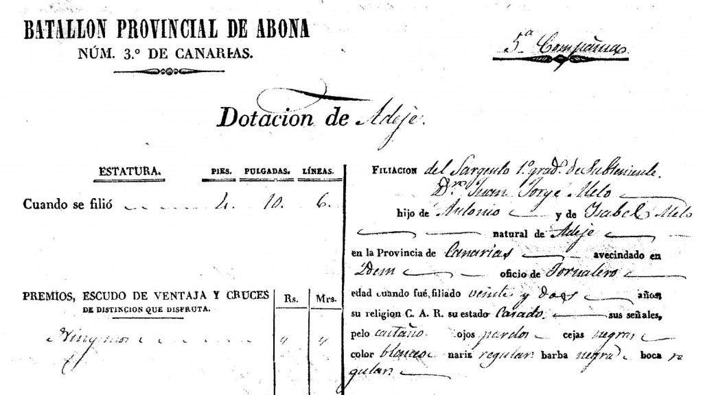 Juan Jorge Melo-filiación-2