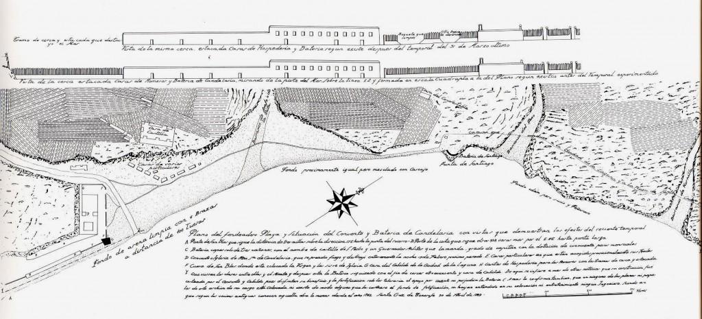 Candelaria-Plano 1889-muralla